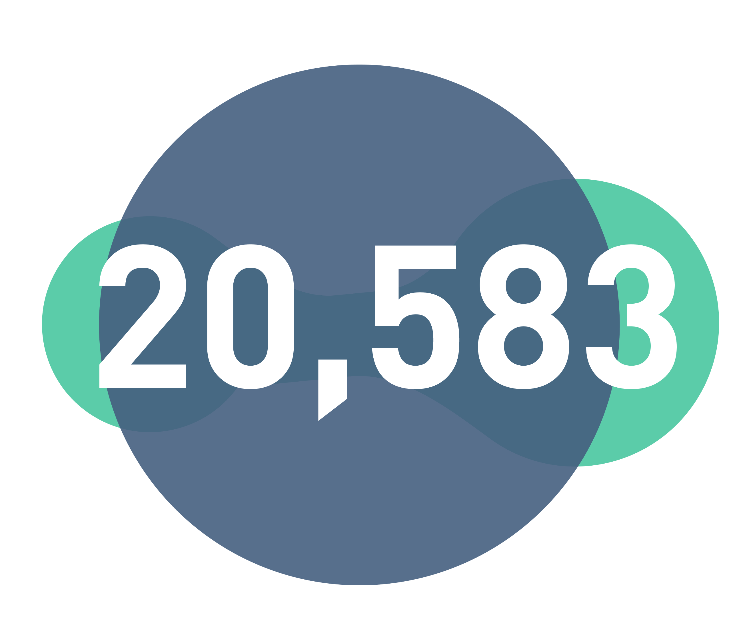 Our leading merchant database boasts 20,583 unique Hong Kong merchants and counting