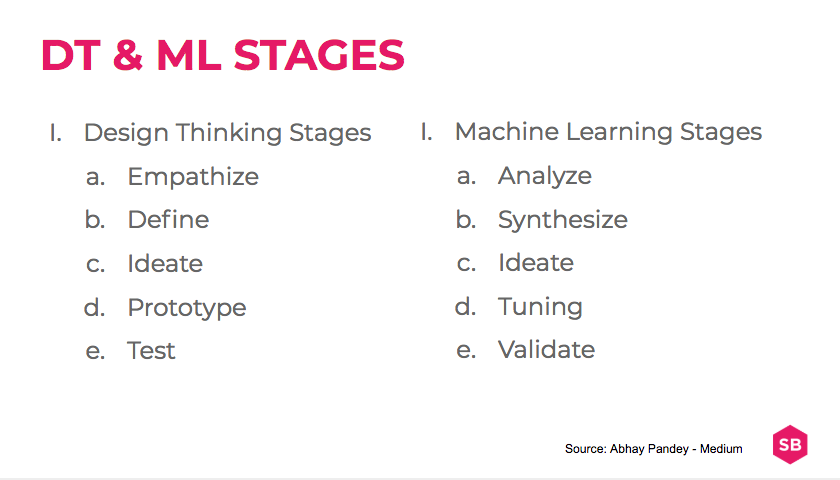 DT & ML Stages