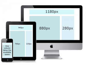 No matter where you look on the web today, Responsive Design is there.
