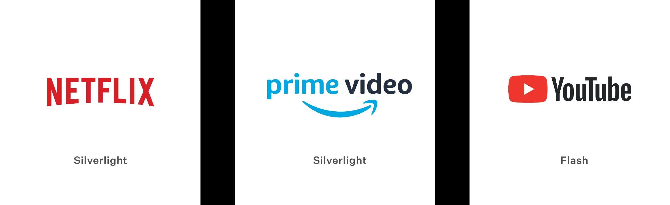 Platforms using Silverlight