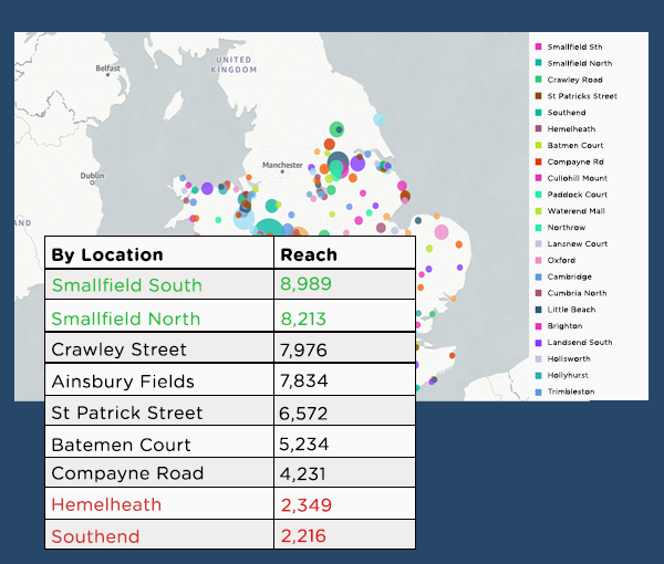 See social media results by individual location across yourestate with Socio Locals platform