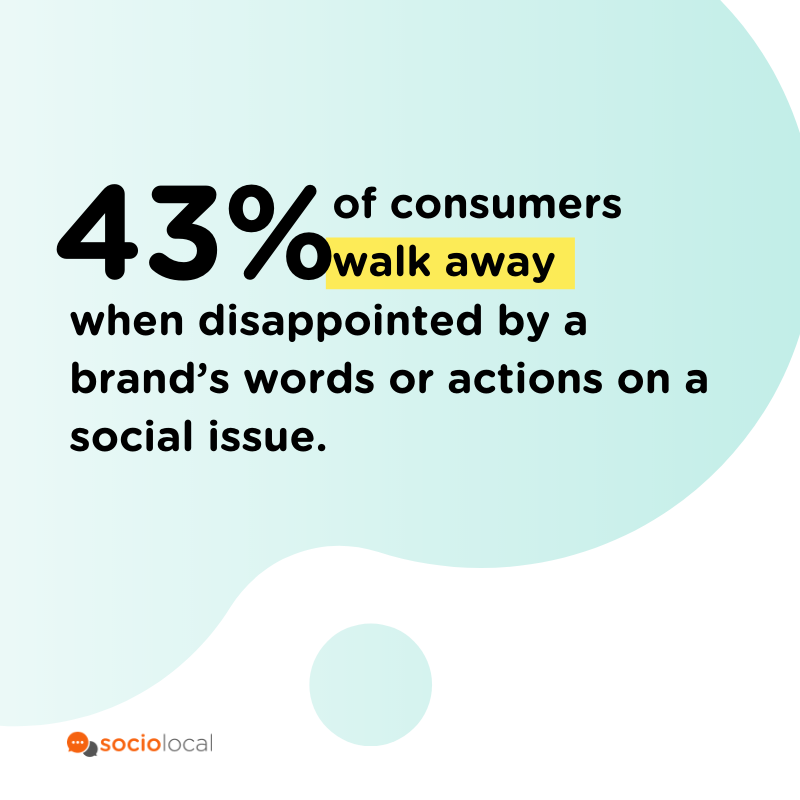 43% of consumers walk away from brands that they are disappointed with