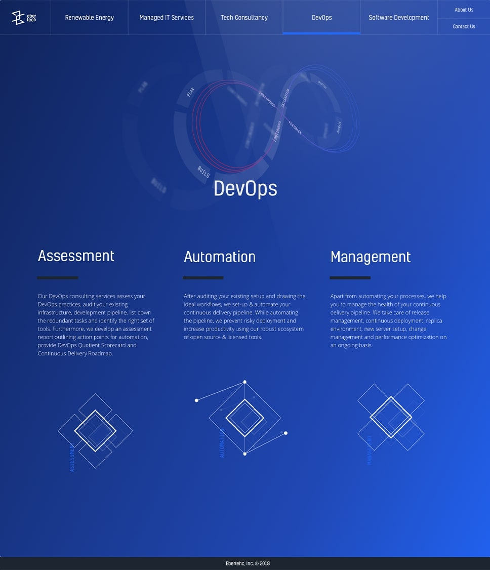 Diseño web DevOps Ebertech.