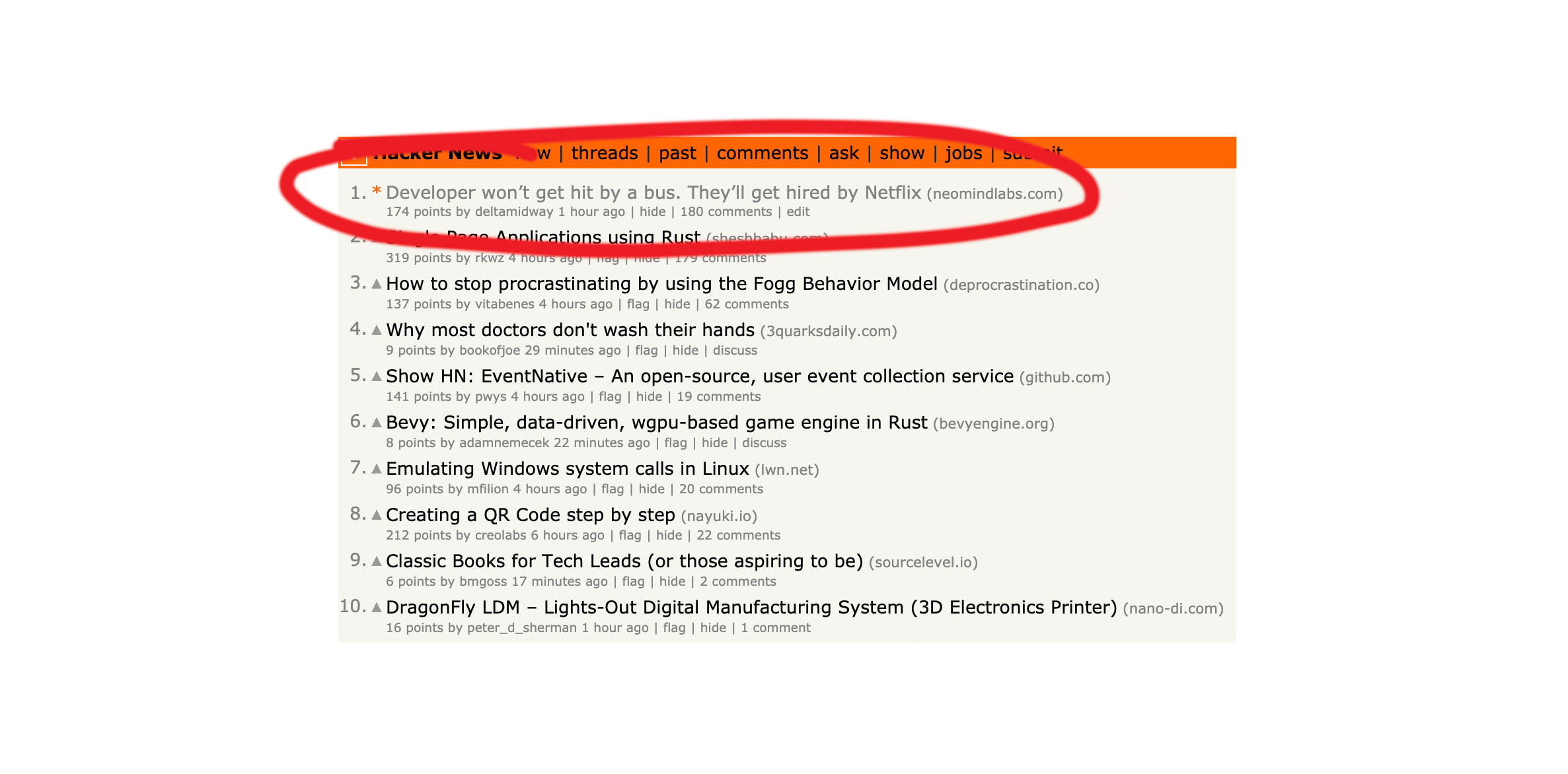 Hacker News Screenshot of our post at the top