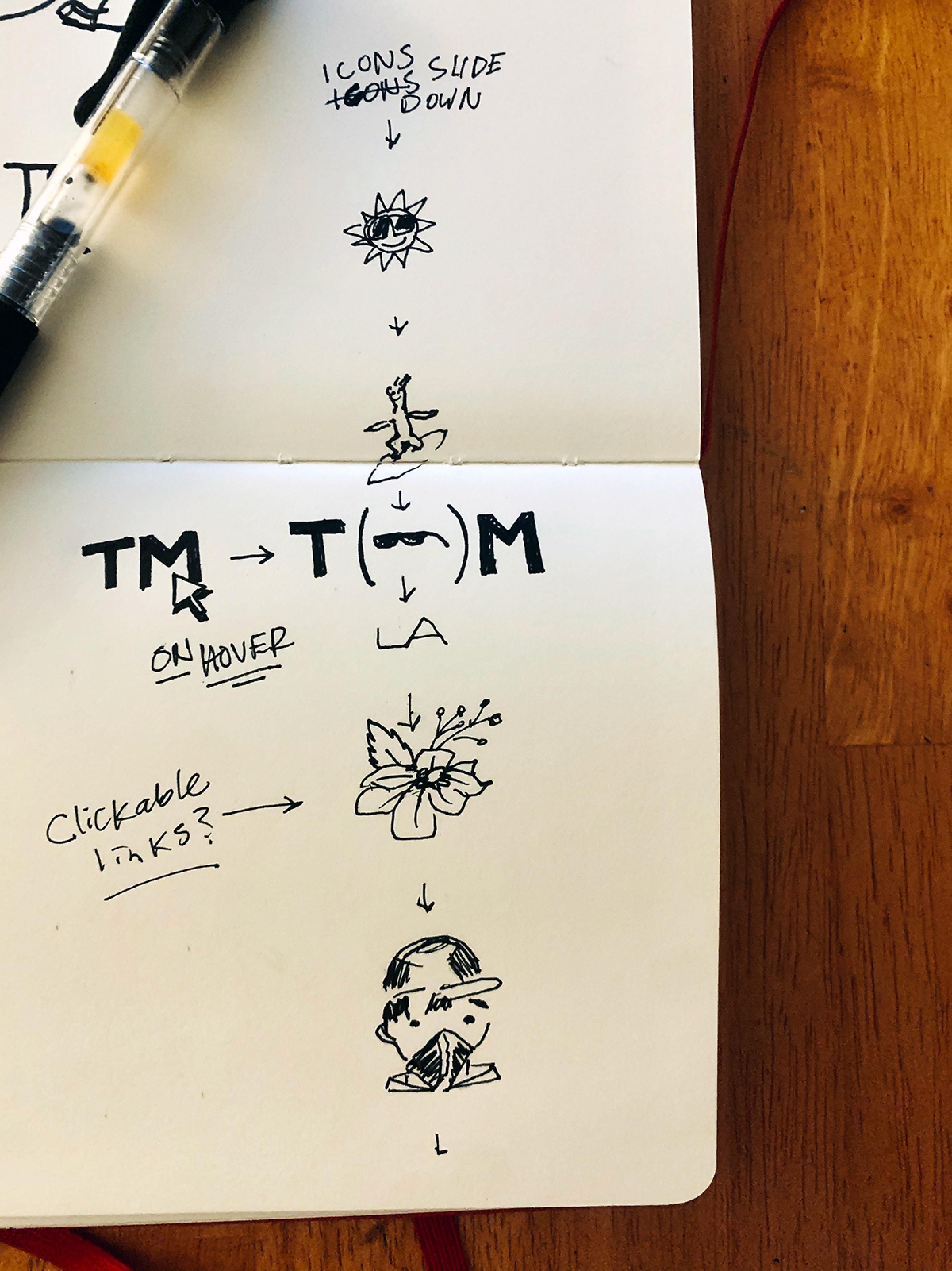 tm interaction sketching