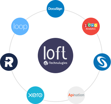 loft integration partners