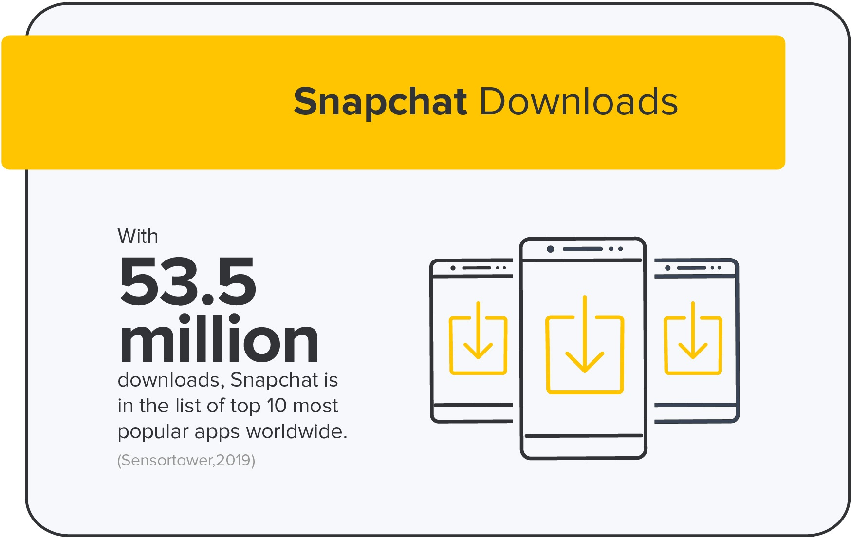 how many snapchat downloads
