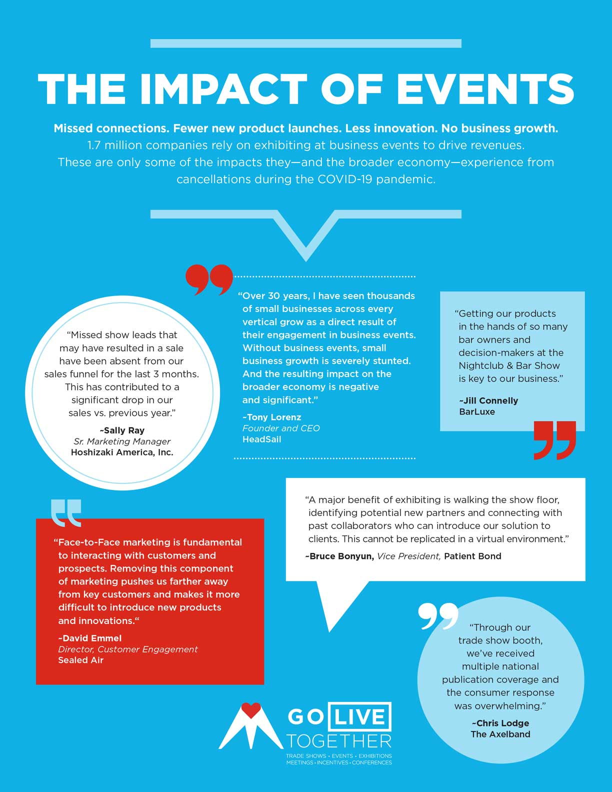 The Impact of Events