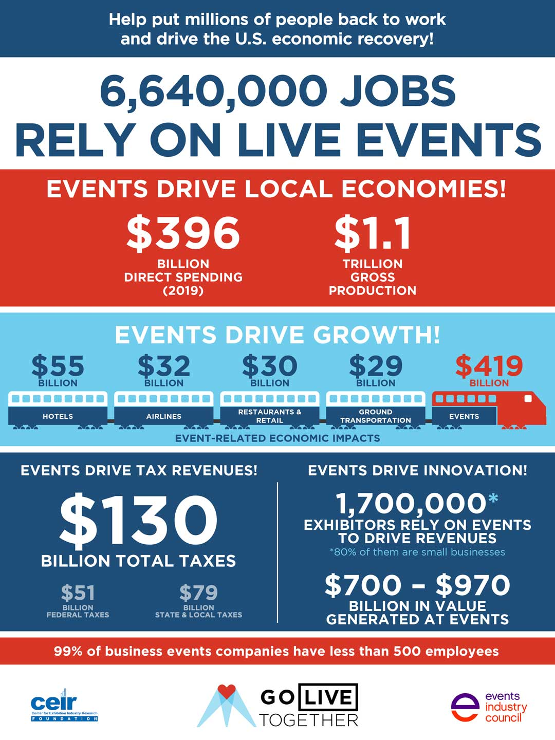 Events Drive Local Economies