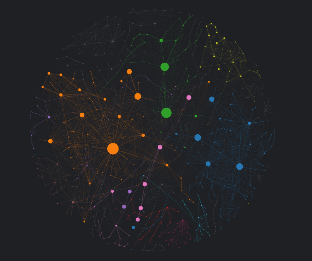 With Graphext, we have created a network visualization of how users navigate in hundreds of pages, and we are able to correlate their navigation patterns with specific user profile