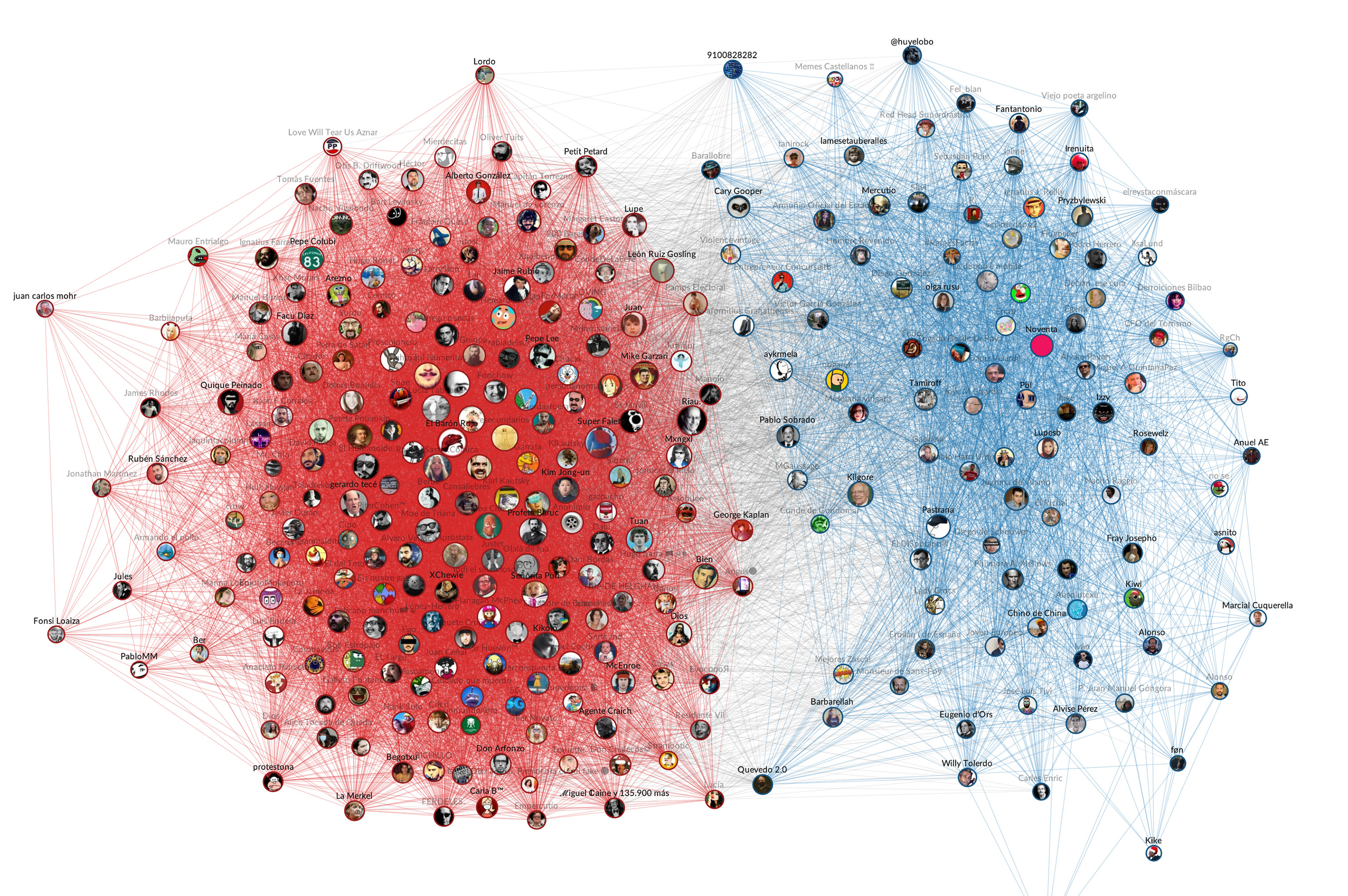 A network visualization showing the most influential Twitter users that usually write about politics and related topics.