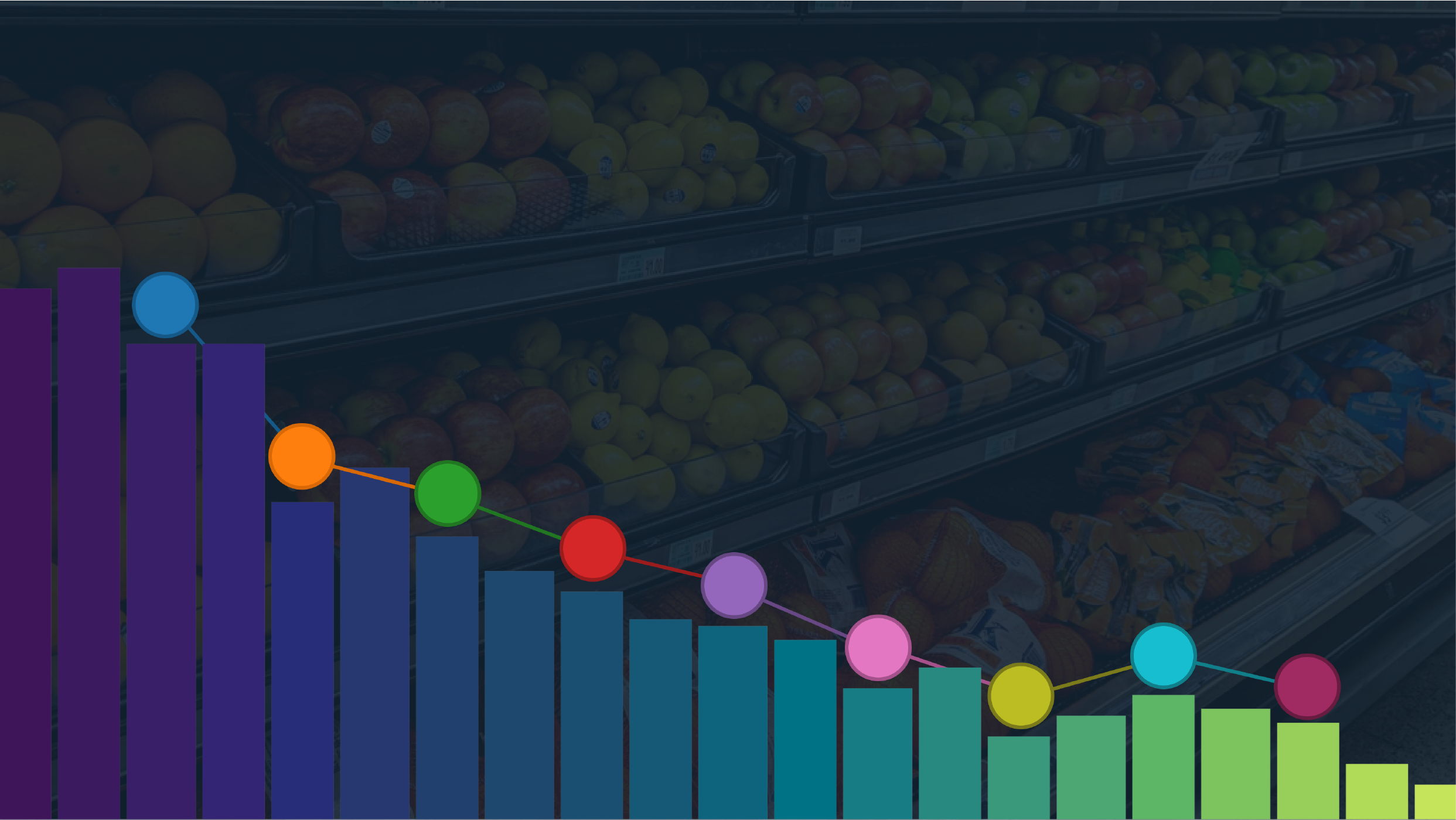 Our team clustered 1000 supermarket sales in order to segment customers according to their buying habits. Our market segmentation analysis uses data on the demographics, income and geography of customers to identify key buyer personas and inform marketing strategies and campaigns.