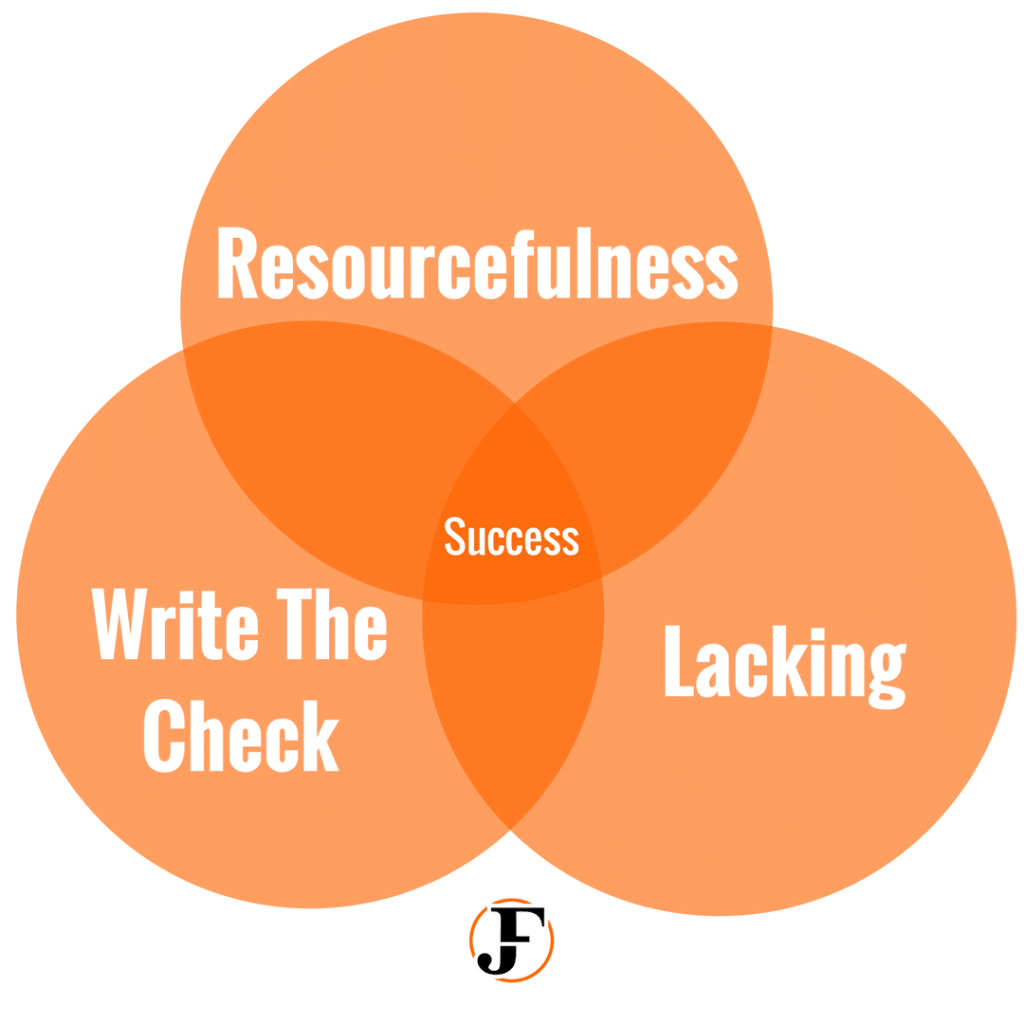 Success Hack Trifecta