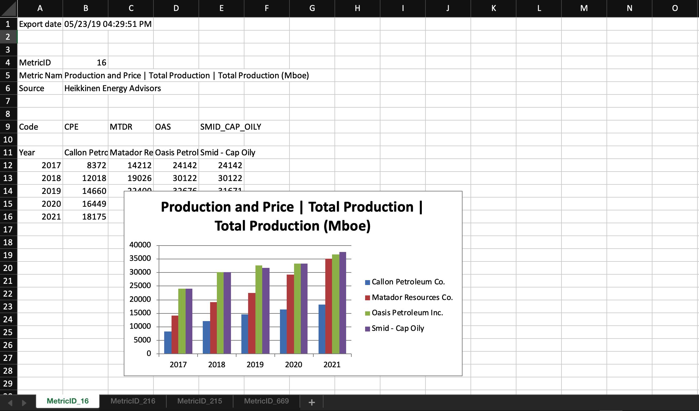 A Metrics application screenshot