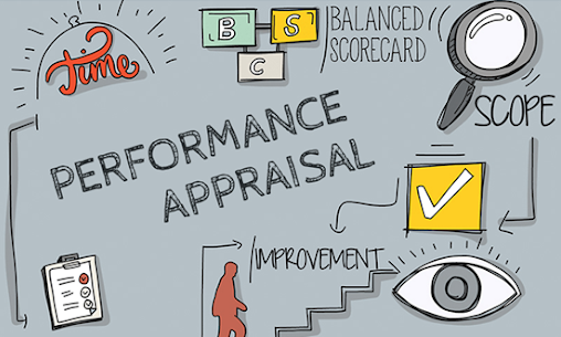 8 hot topics to include in your annual performance appraisal process