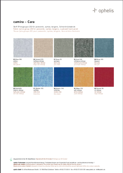 Ophelis Fabric Finishes Guide