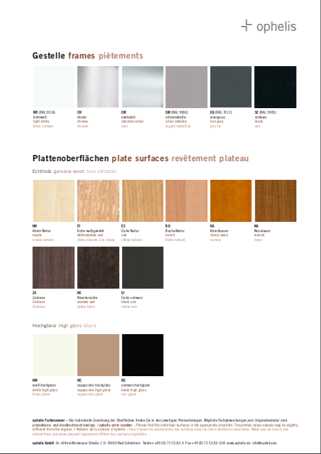 Ophelis Surface Finishes Guide