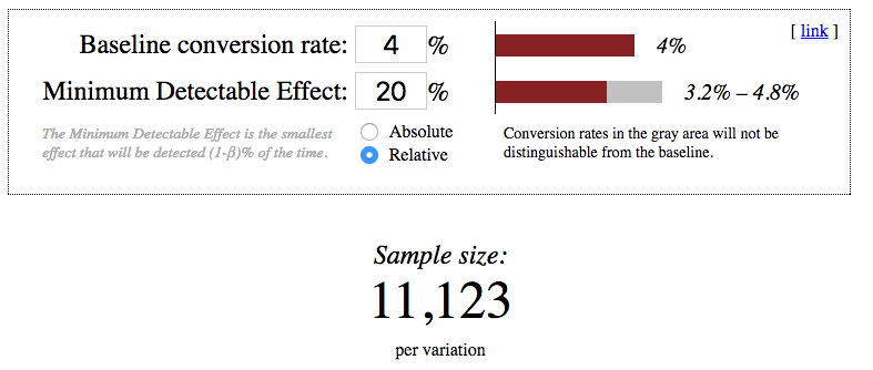 ab testing sample size