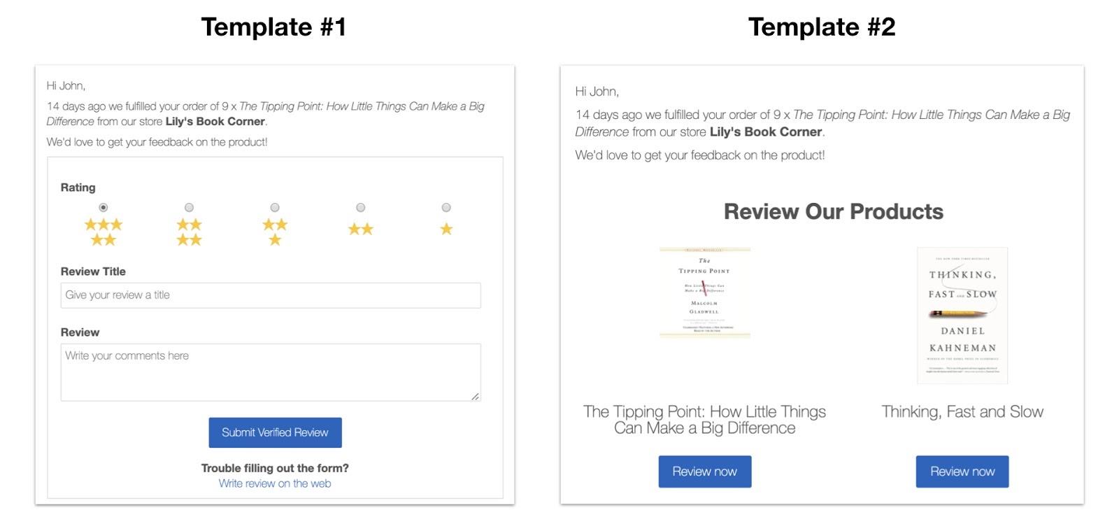 A/B testing templates