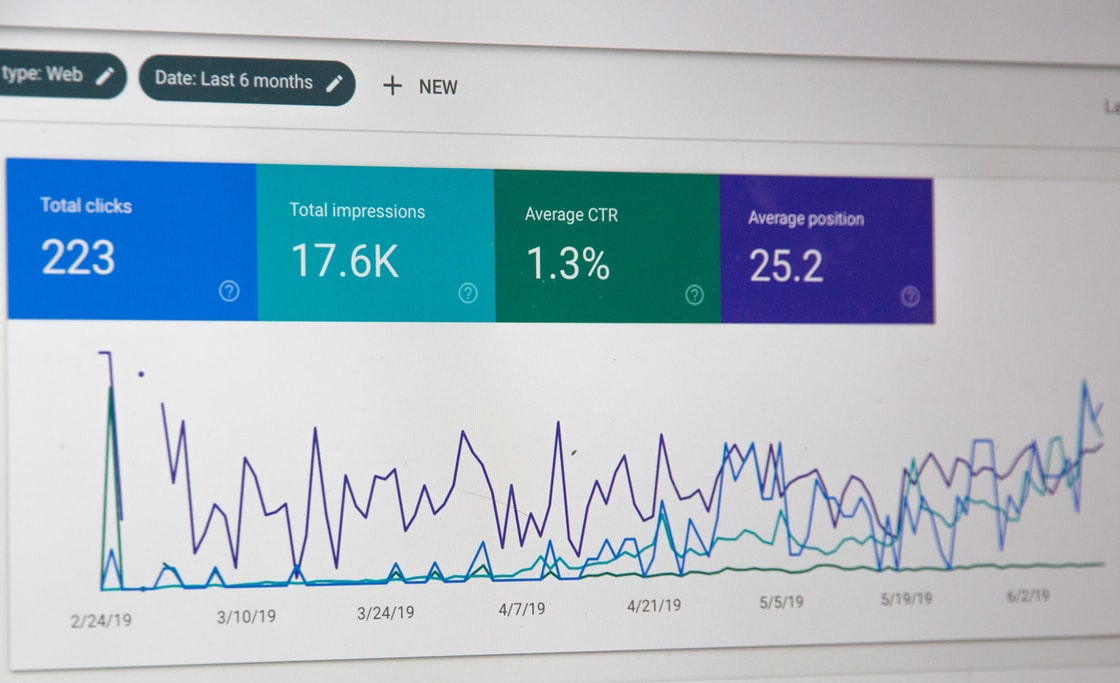 Analytics of traffic to a website