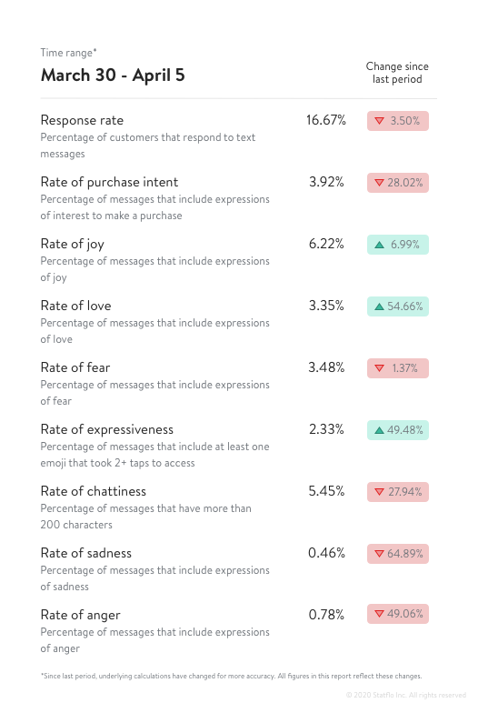 Third sentiment analysis during COVID-19