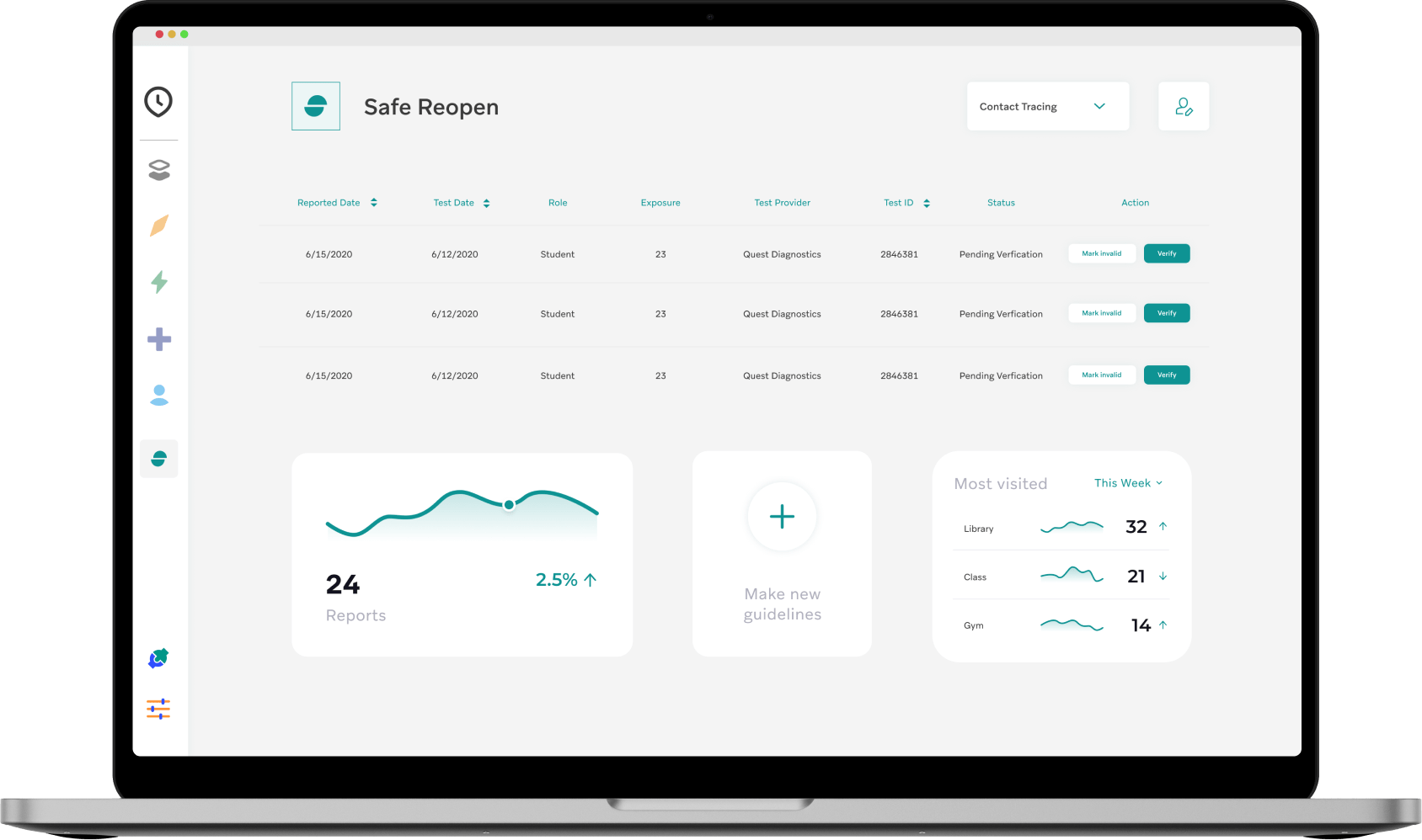 Safe Reopen dashboard for college admins to keep students safe