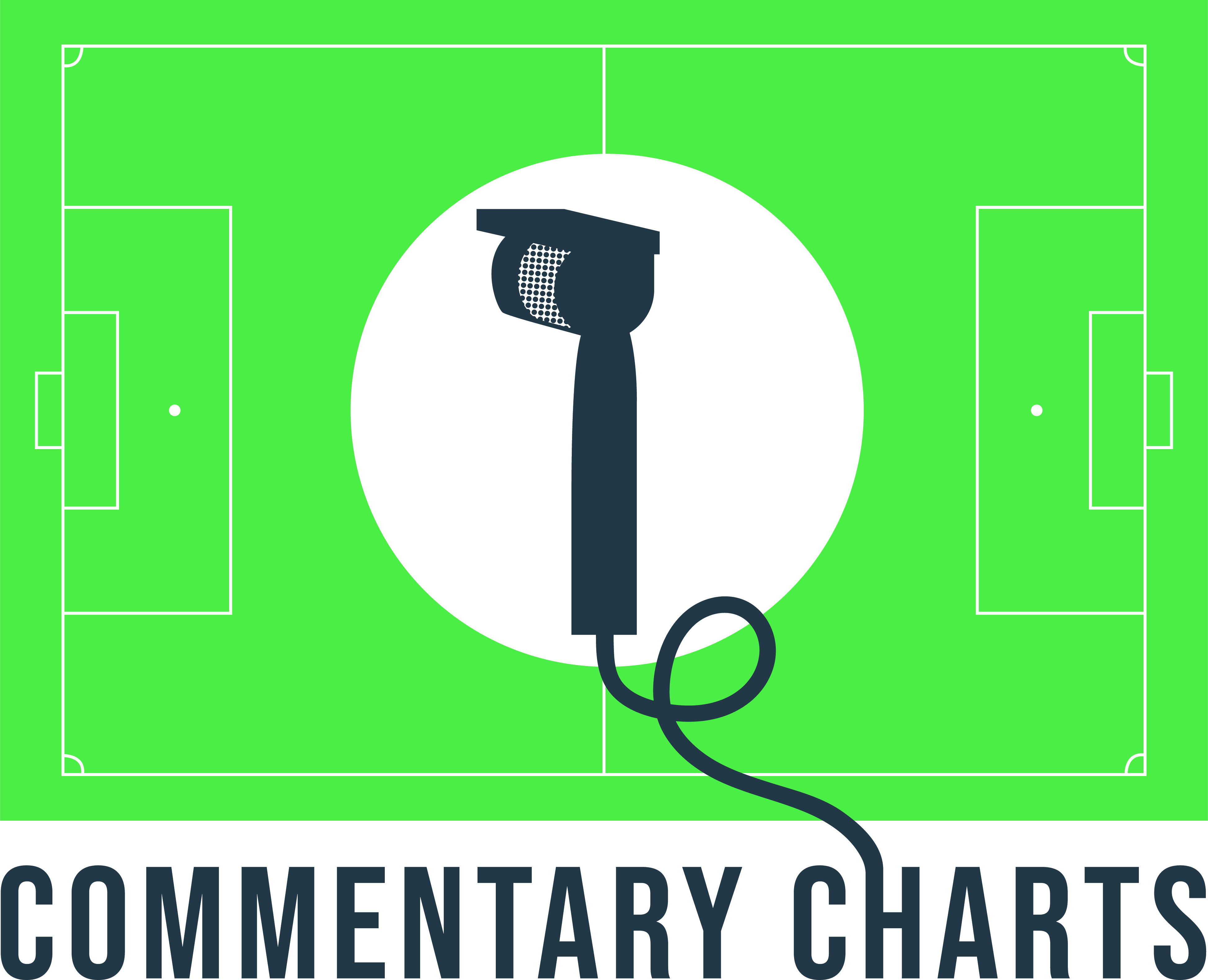 Commentary Charts Logo