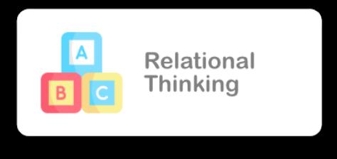 Relational Thinking Icon