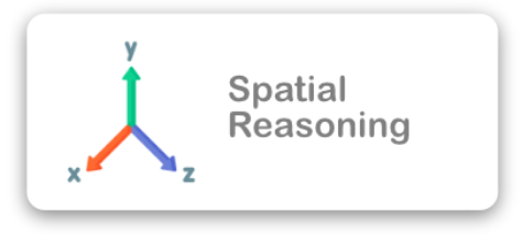 Spacial Reasoning Icon