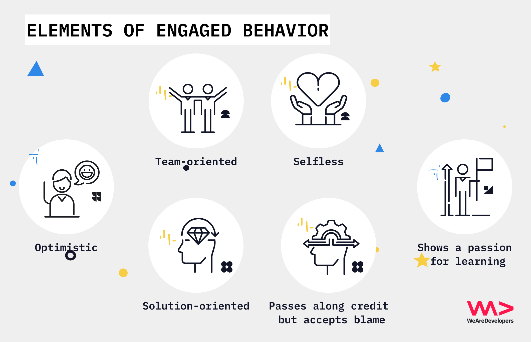Engaged behvaiour, employer branding