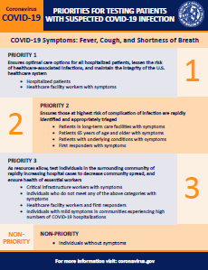 image of priorities for testing patients with suspected COVID-19 infection graphic