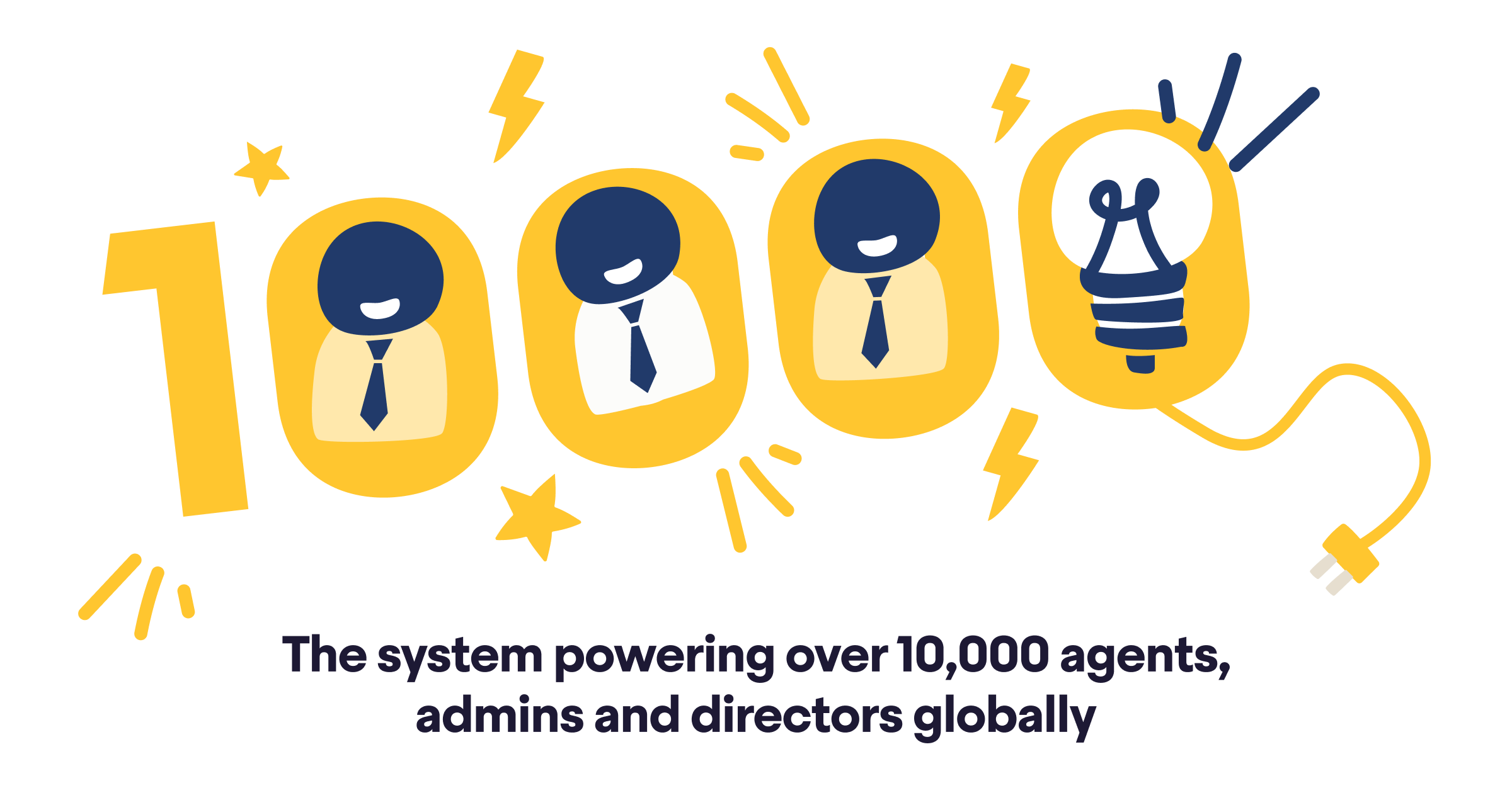 10,000 agents, admins and directors globally