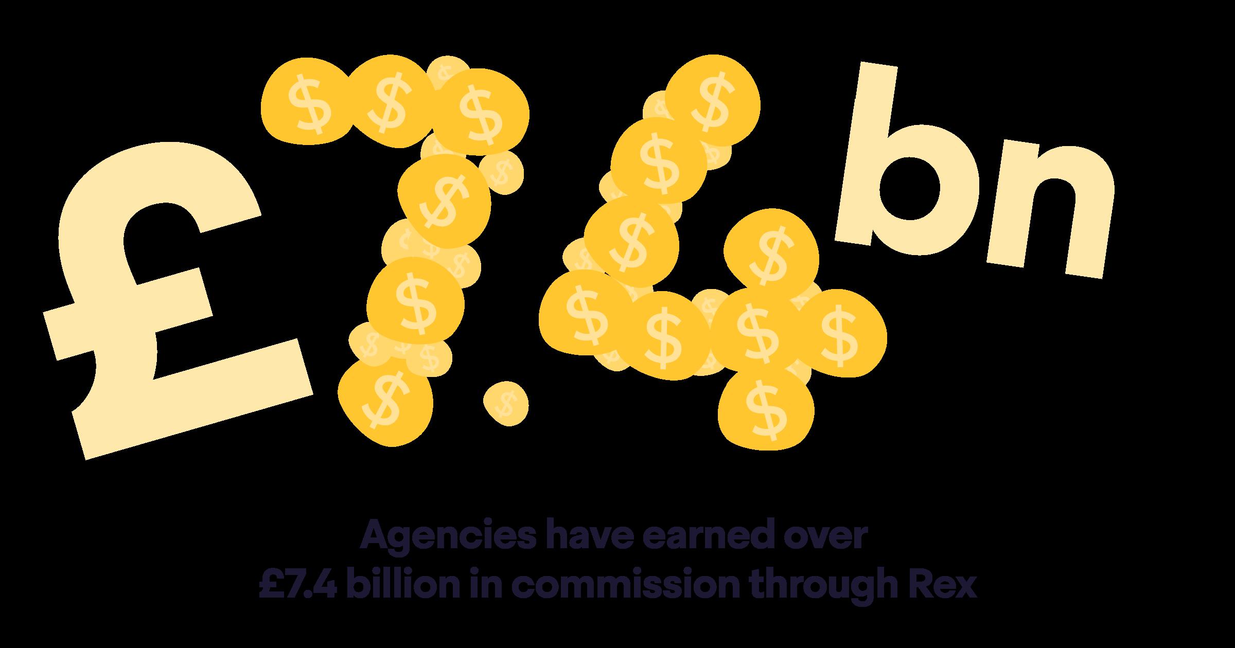 7.4 billion pounds in commission through rex