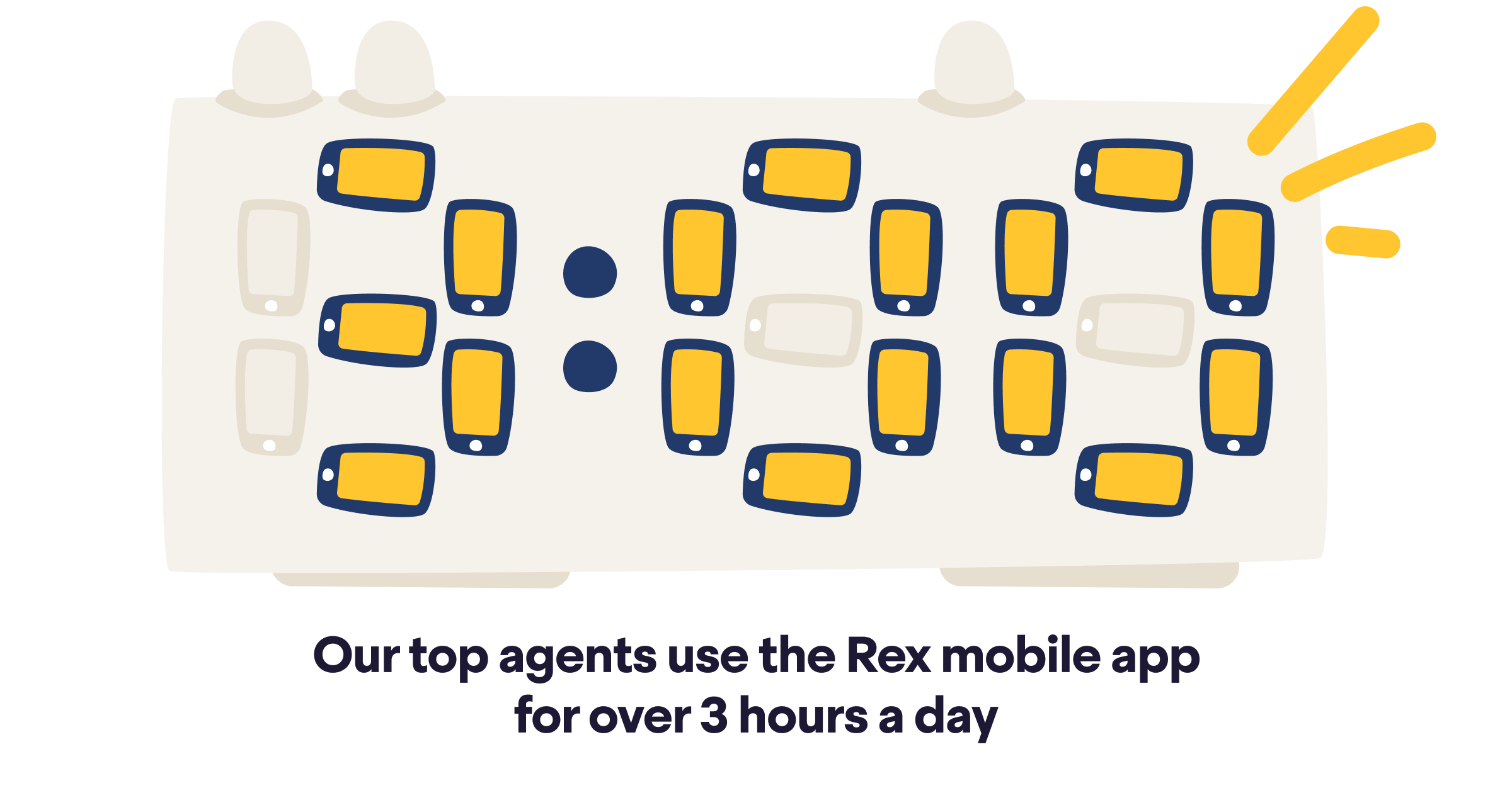 Top agents use the Rex mobile app for 3 hours a day