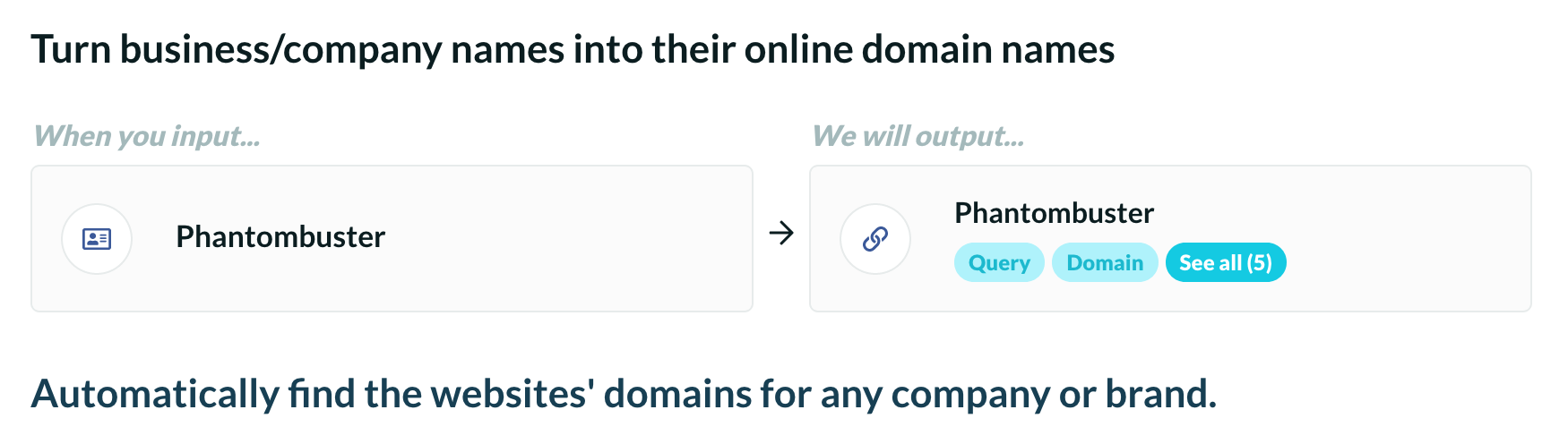 How to find domain names based on company names
