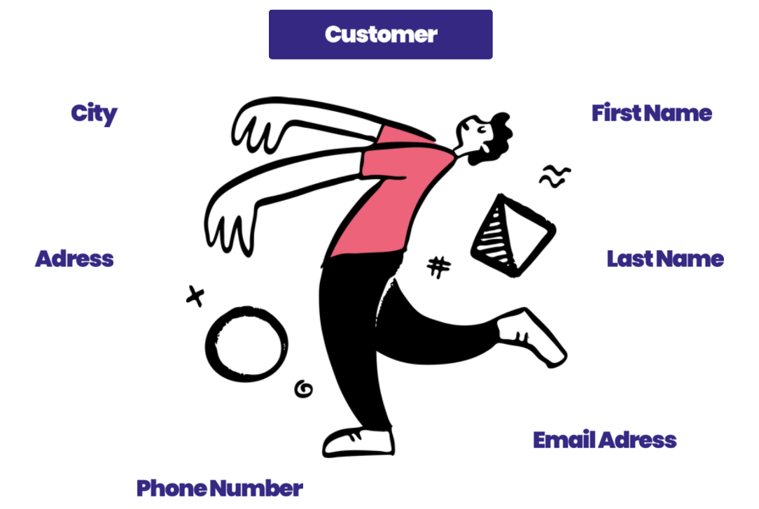 customer data you should collect for your CRM