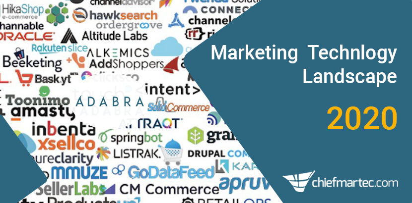 Adabra inserita nel Marketing Technology Landscape 2020
