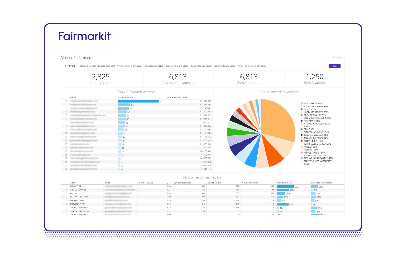 Fairmarkit Advanced Reporting screenshot vendor reporting