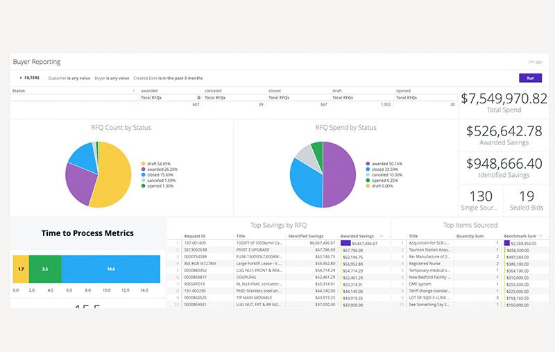screenshot of Fairmarkit analytics spend