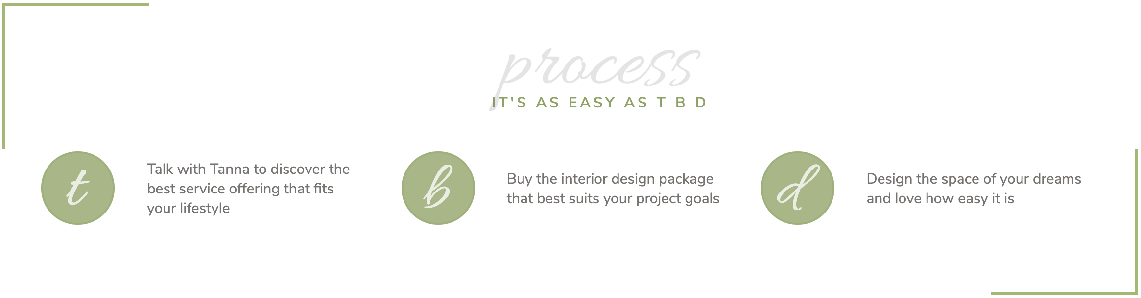 Virtual Interior Design Process
