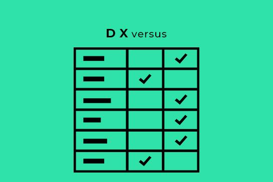 dms versus