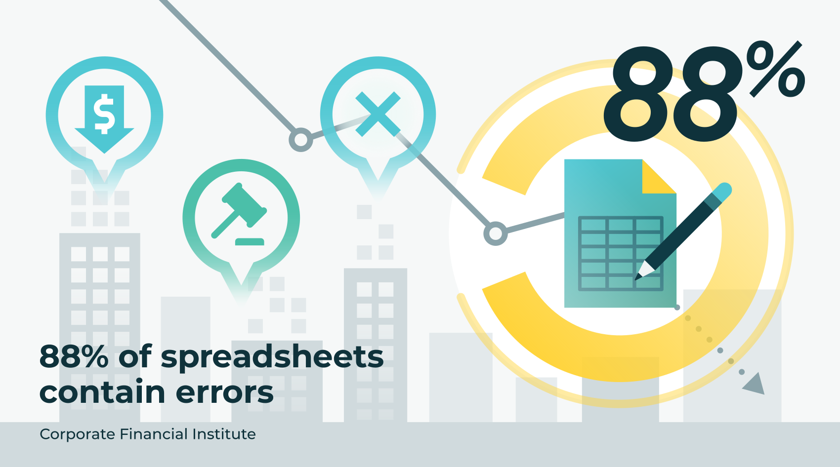 88% of spreadsheets contain errors as reported by the Corporate Financial Institute