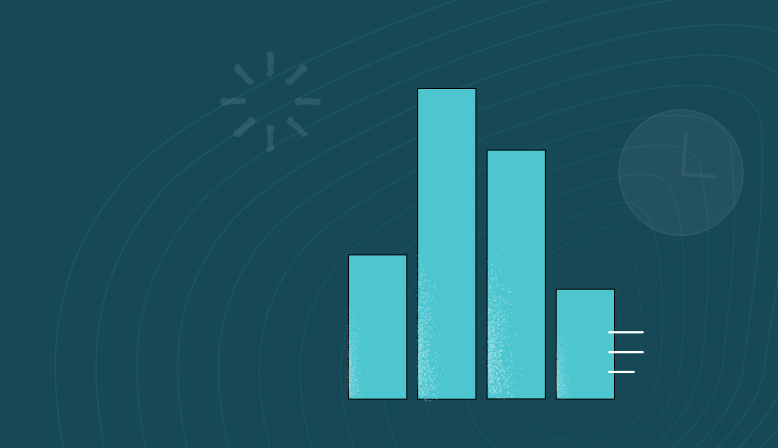 2020 Sales Sentiment Report (Download)