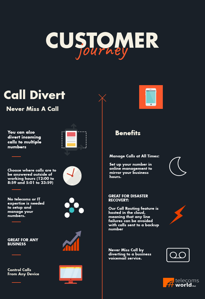 Is your business prepared for managing calls?