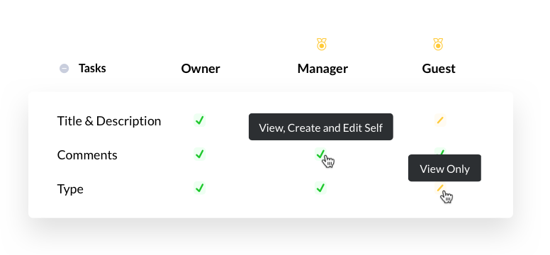 Image Produck permissions