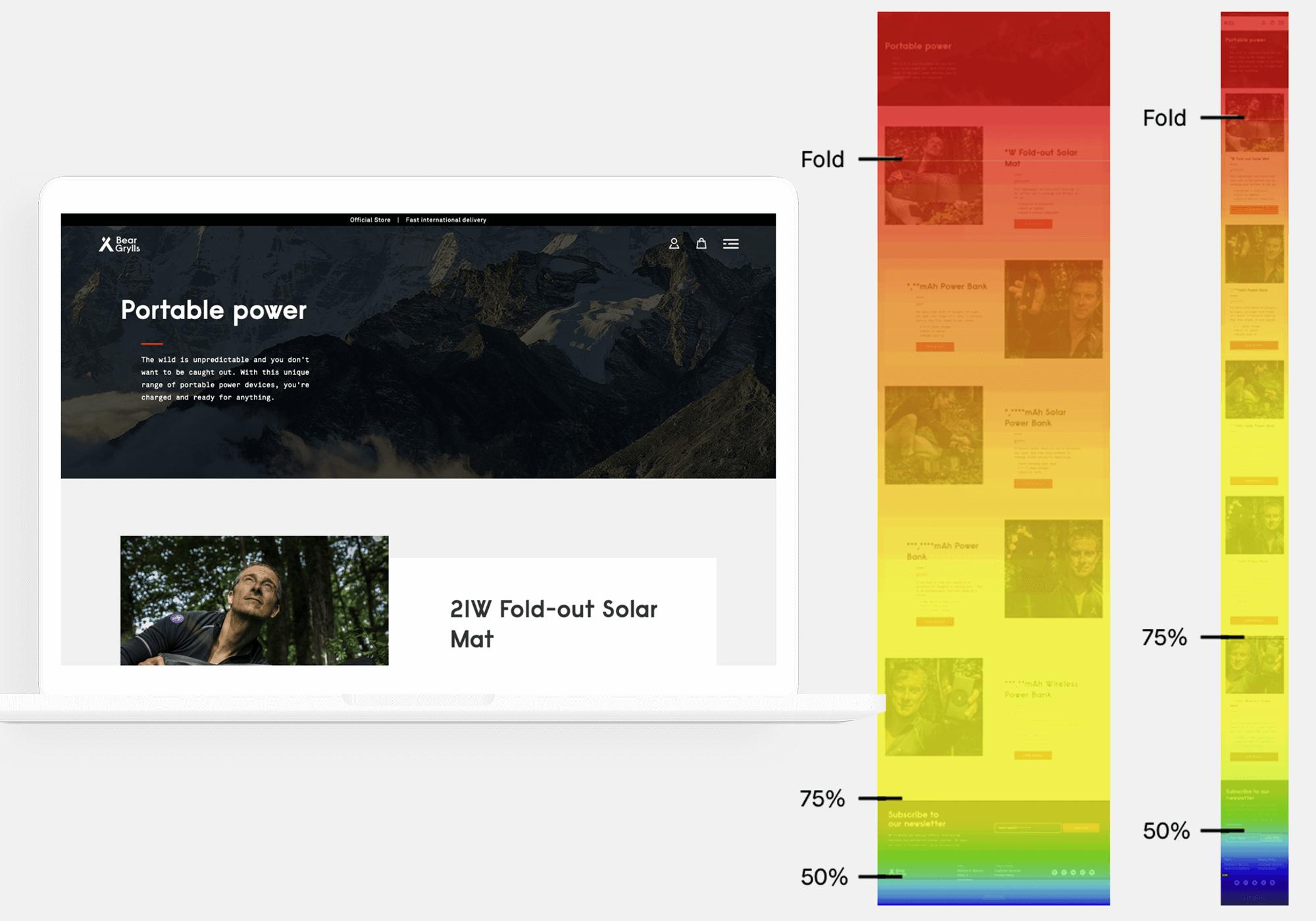 Bear Grylls eCommerce Hotjar scrollmaps