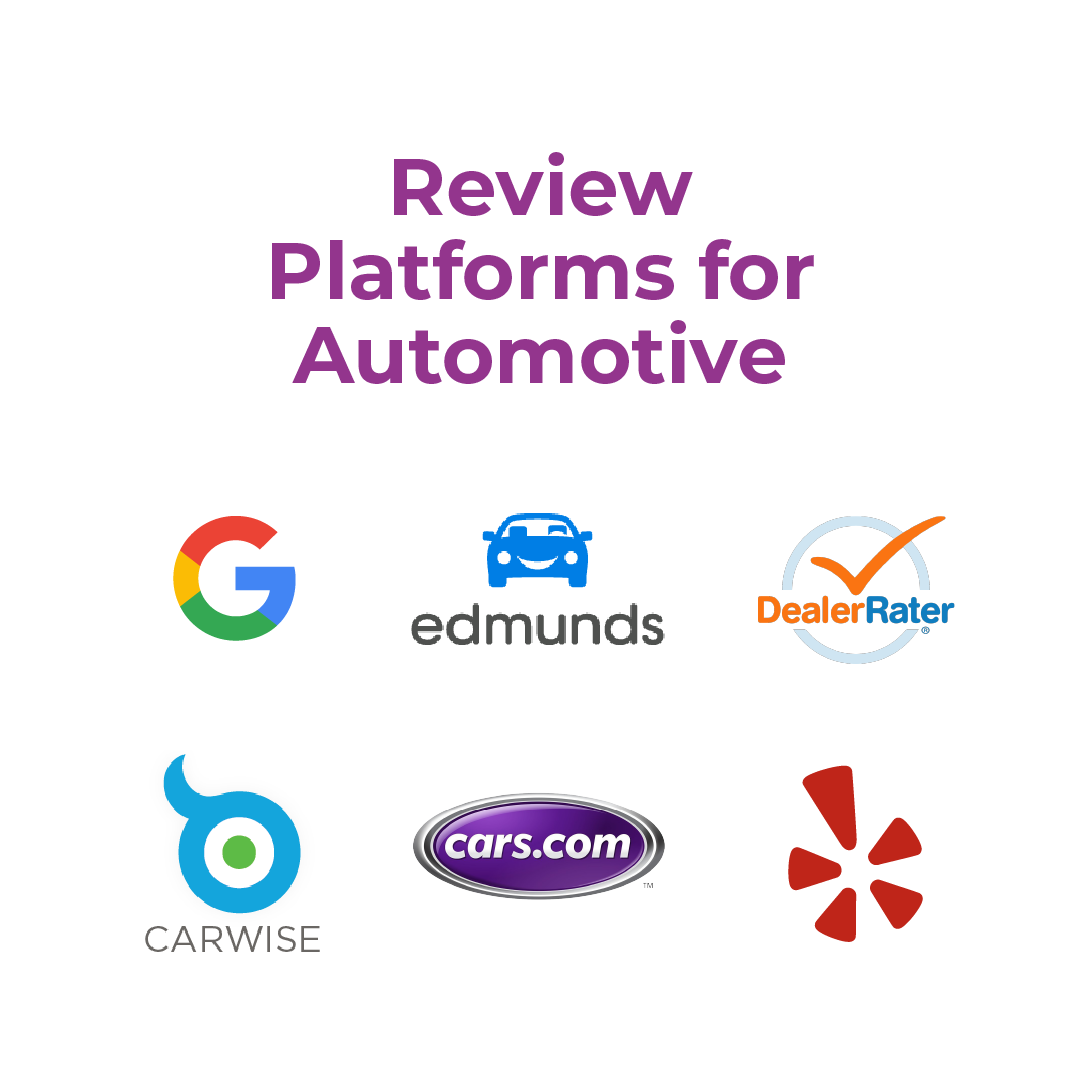 Automotive review platforms