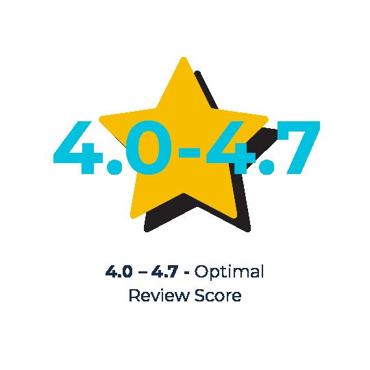 optimal review score