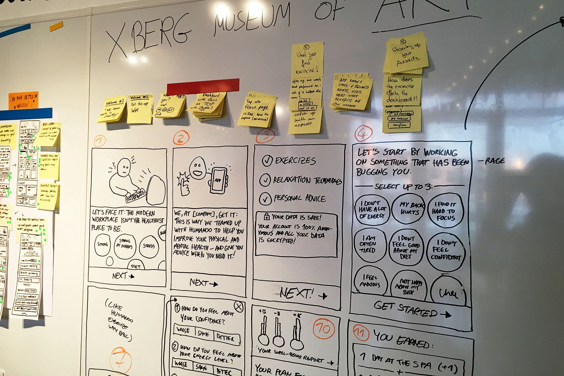 A typical example of a storyboard. You can already see the result of our little hack on the sticky notes above it!