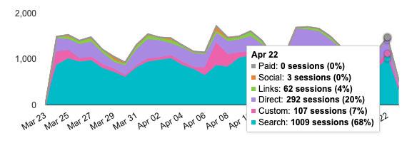 digital-annual-report-analytics
